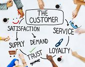 Group of People and The Customer Concepts