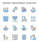 Water Treatment System And Water Filter Icon Set, Editable Stroke. poster