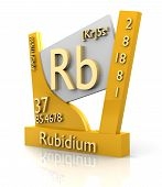 Rubidium Form Periodic Table Of Elements - V2
