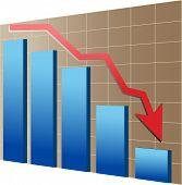 Financial Or Economic Crisis