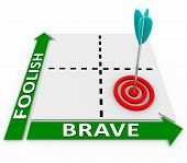 Choose a brave but not foolish approach with the help of this matrix showing the best way is high on