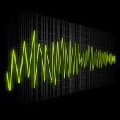 Ondas de som de música