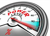 Power Level Conceptual Indicator Meter