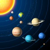 stock photo of earth mars jupiter saturn uranus  - Solar System planets - JPG
