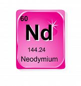 Neodymium chemical element with atomic number, symbol and weight