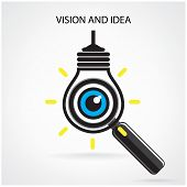 Vision And Ideas Sign