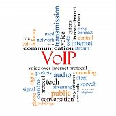 Voip Word Cloud Concept