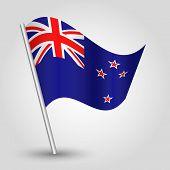Vector 3D Waving New Zealand  Flag On Pole