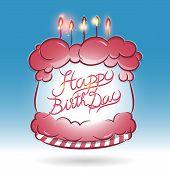 Happy Birth Day Cake