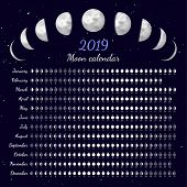 Moon Phases Calendar. Dates For Full, New And Every Phase In Between. Cycles Of The Moon Vector Illu poster