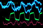 several different oscilloscope wave on the same display