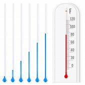 Realistic Liquid Thermometer With Fahrenheit Scale, Red And Blue poster