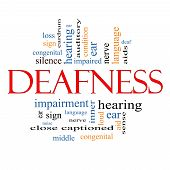 Deafness Word Cloud Concept