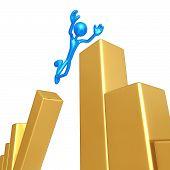 Jumping Market Trends