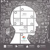 Infographic Head Jigsaw With  Doodles Line Drawing Success Strategy Plan Idea. Vector Illustration.
