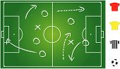 soccer field strategy