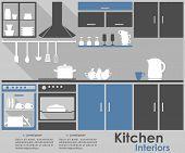 Kitchen Interior infographic design
