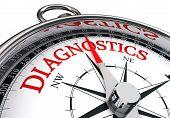 Diagnostics Red Word On Conceptual Compass