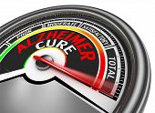 Alzheimer Cure Conceptual Meter