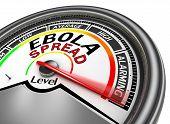 Ebola Spread Conceptual Meter Indicate Maximum