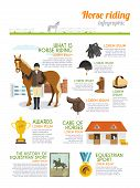 foto of horse-riders  - Jockey infographics set with horse rider equestrian sport signs vector illustration - JPG