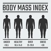 image of body fat  - Body Mass Index vector illustration on grey background - JPG