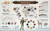 Hunting Open Season Infographic Poster With Hunter And Hunt Equipment. Vector Of Huntsman Skills Per poster