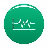 Cardiogram Icon. Simple Illustration Of Cardiogram Icon For Any Design Green poster