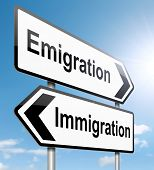 Immigration Or Emigration.