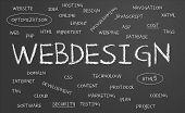 Conceito de webdesign