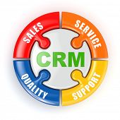 CRM. Customer relationship marketing  concept. 3d