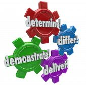 Determine, differ, demonstrate and deliver words on four gears steps  win new business
