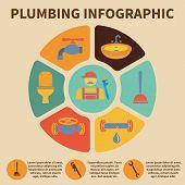 Plumbing icon infographic