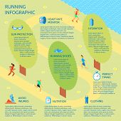 Running park infographic