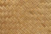 Basketwork Twill Weave Pattern