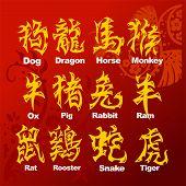 Chinese Horoscope - vector set.