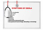 Ebola Symptoms Over Whiteboard