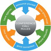 Conference Call Rules Word Circles Concept