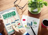 Digital Online Brand Marketing Concept