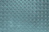 Worn Metal Texture