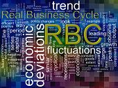 Wordcloud Of Rbc (real Business Cycle)