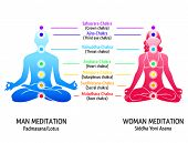 Meditation position for man and woman with chakras diagram