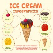 Ice-cream infographics