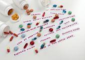 Prescription drug lottery, close-up