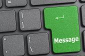 Green message key on keyboard
