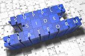 Supply Side Platform Puzzle