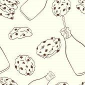Cookies Pattern.