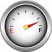Gauge for measure of fuel or money