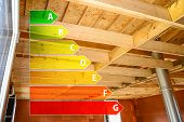 picture of efficiencies  - Real ecological house in construction with energy efficiency rating - JPG