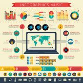 foto of nostalgic  - Worldwide nostalgic retro music apps users statistics map and schemas infographic presentation poster abstract flat vector illustration - JPG